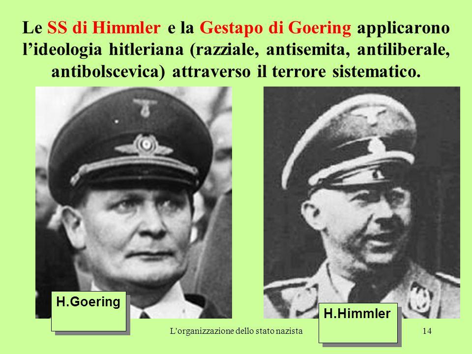 L organizzazione dello stato nazista14 Le SS di Himmler e la Gestapo di Goering applicarono l'ideologia hitleriana (razziale, antisemita, antiliberale, antibolscevica) attraverso il terrore sistematico.