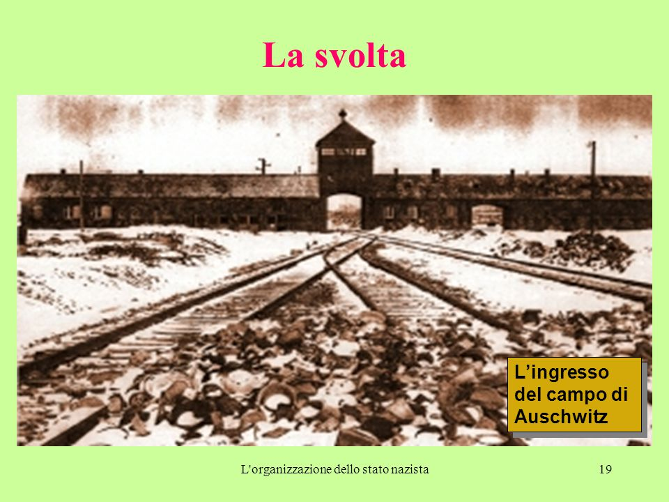 L'organizzazione dello stato nazista19 La svolta L'ingresso del campo di Auschwitz
