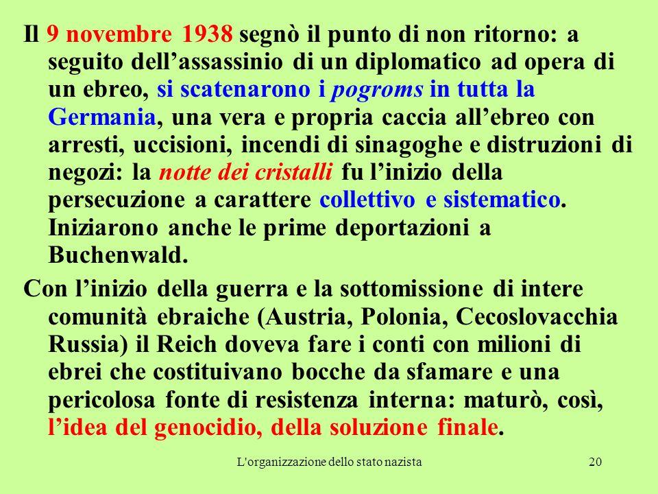 L'organizzazione dello stato nazista20 Il 9 novembre 1938 segnò il punto di non ritorno: a seguito dell'assassinio di un diplomatico ad opera di un eb
