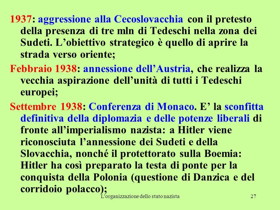 L organizzazione dello stato nazista27 1937: aggressione alla Cecoslovacchia con il pretesto della presenza di tre mln di Tedeschi nella zona dei Sudeti.