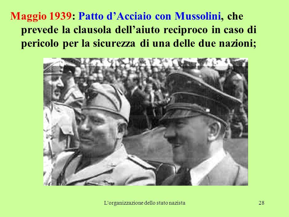 L'organizzazione dello stato nazista28 Maggio 1939: Patto d'Acciaio con Mussolini, che prevede la clausola dell'aiuto reciproco in caso di pericolo pe