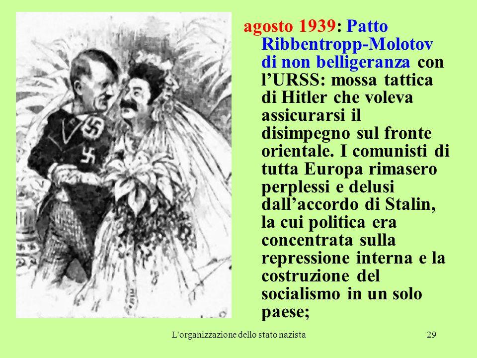 L organizzazione dello stato nazista29 agosto 1939: Patto Ribbentropp-Molotov di non belligeranza con l'URSS: mossa tattica di Hitler che voleva assicurarsi il disimpegno sul fronte orientale.