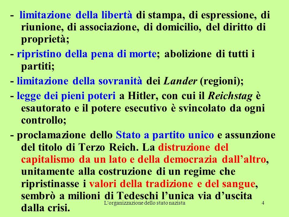 L'organizzazione dello stato nazista4 - limitazione della libertà di stampa, di espressione, di riunione, di associazione, di domicilio, del diritto d
