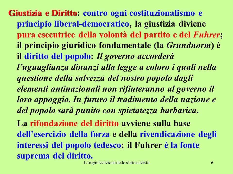 L'organizzazione dello stato nazista6 Giustizia e Diritto Giustizia e Diritto: contro ogni costituzionalismo e principio liberal-democratico, la giust