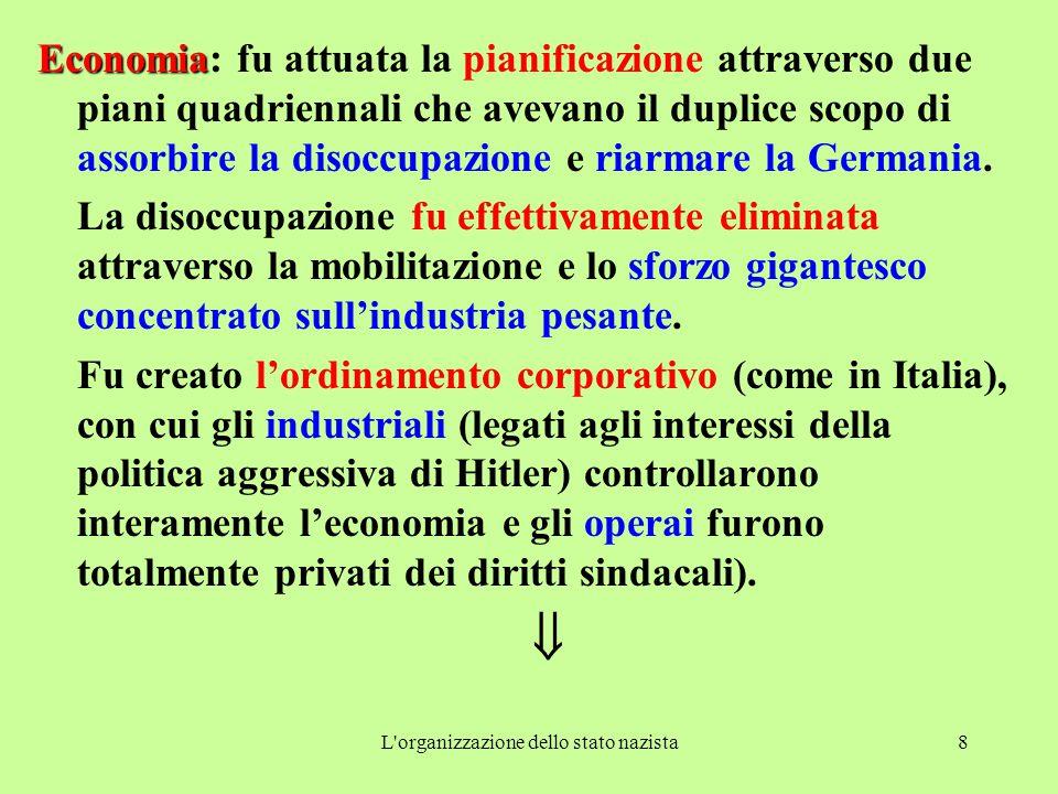 L organizzazione dello stato nazista8 Economia Economia: fu attuata la pianificazione attraverso due piani quadriennali che avevano il duplice scopo di assorbire la disoccupazione e riarmare la Germania.