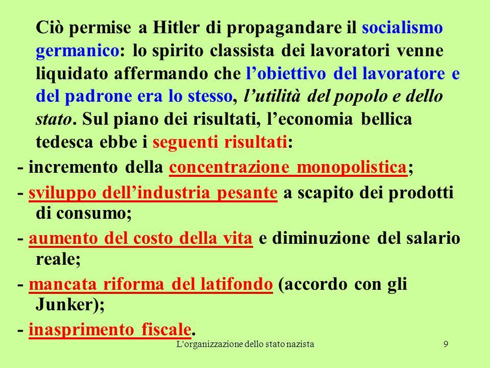 L'organizzazione dello stato nazista9 Ciò permise a Hitler di propagandare il socialismo germanico: lo spirito classista dei lavoratori venne liquidat