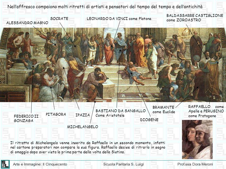 Arte e Immagine: Il CinquecentoScuola Paritaria S. LuigiProf.ssa Dora Meroni Nell'affresco compaiono molti ritratti di artisti e pensatori del tempo d