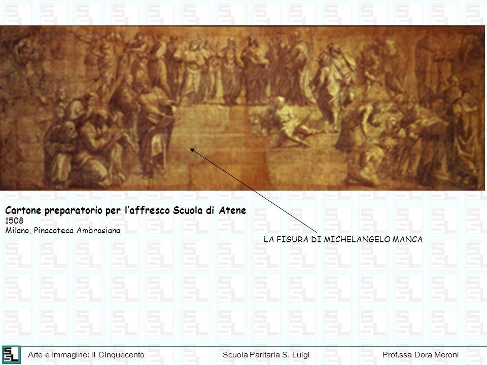 Arte e Immagine: Il CinquecentoScuola Paritaria S. LuigiProf.ssa Dora Meroni Cartone preparatorio per l'affresco Scuola di Atene 1508 Milano, Pinacote