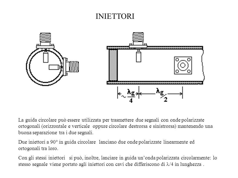 La guida circolare può essere utilizzata per trasmettere due segnali con onde polarizzate ortogonali (orizzontale e verticale oppure circolare destror