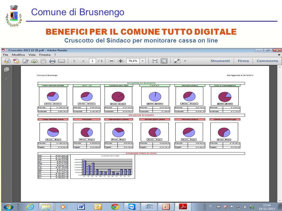 Comune di Brusnengo BENEFICI PER IL COMUNE TUTTO DIGITALE BENEFICI PER IL COMUNE TUTTO DIGITALE Cruscotto del Sindaco per monitorare cassa on line
