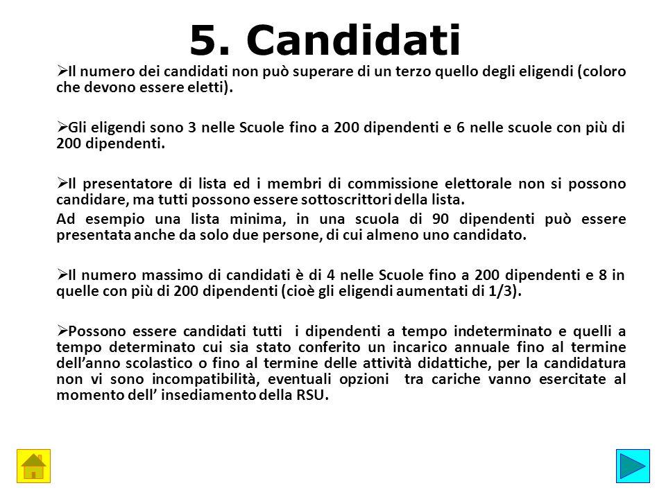 5. Candidati  Il numero dei candidati non può superare di un terzo quello degli eligendi (coloro che devono essere eletti).  Gli eligendi sono 3 nel