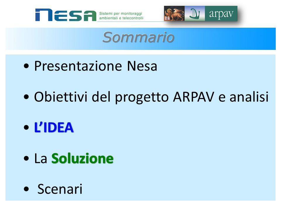 Azienda NESA Srl – Via Sartori 6/8 – 31020 Vidor (TV) – Italy www.nesasrl.it – www.nesasrl.eu – info@nesasrl.it