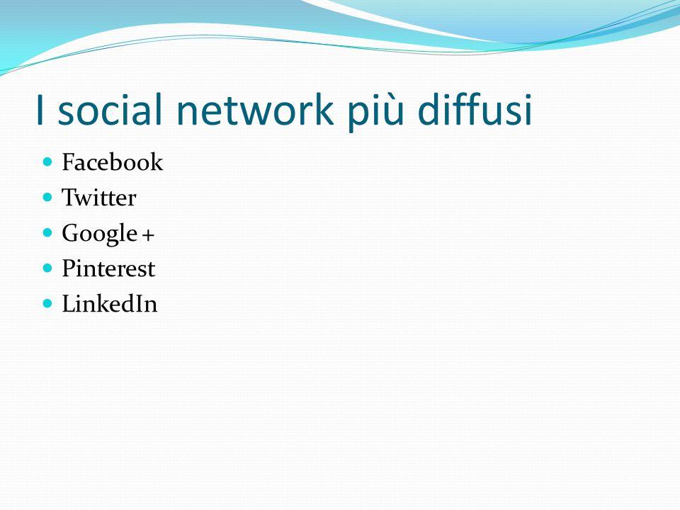 I social network più diffusi Facebook Twitter Google + Pinterest LinkedIn