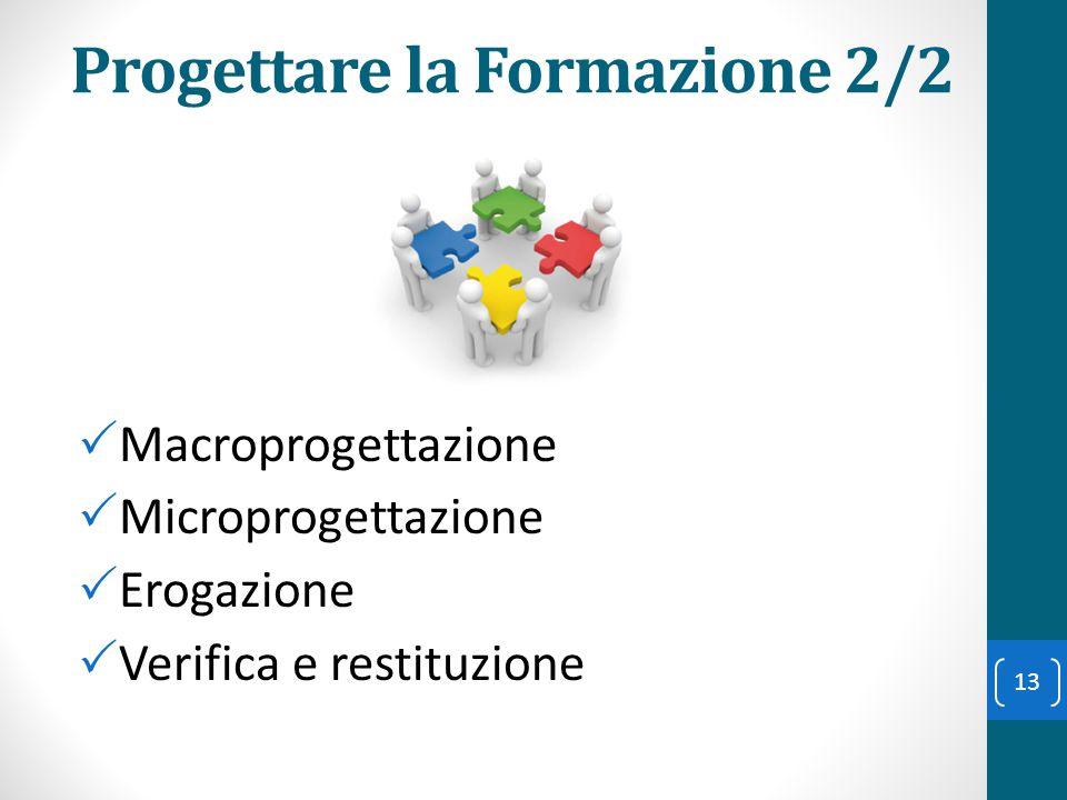 Progettare la Formazione 2/2  Macroprogettazione  Microprogettazione  Erogazione  Verifica e restituzione 13