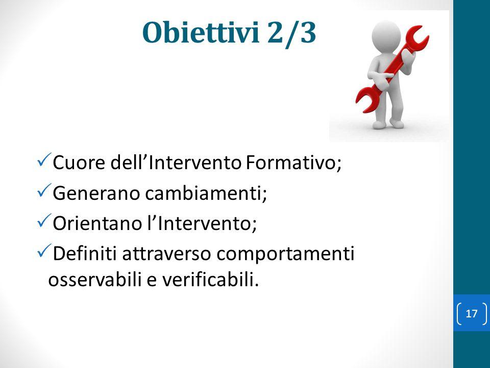 Obiettivi 2/3  Cuore dell'Intervento Formativo;  Generano cambiamenti;  Orientano l'Intervento;  Definiti attraverso comportamenti osservabili e v