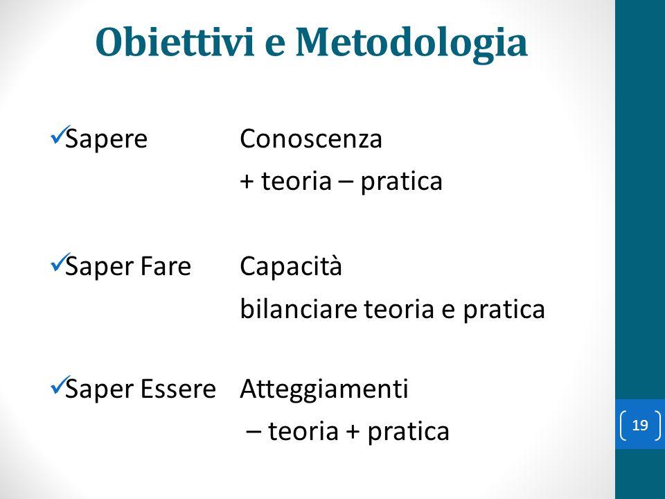 Obiettivi e Metodologia Sapere Conoscenza + teoria – pratica Saper Fare Capacità bilanciare teoria e pratica Saper Essere Atteggiamenti – teoria + pra