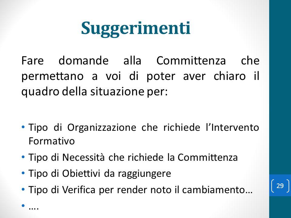 Suggerimenti Fare domande alla Committenza che permettano a voi di poter aver chiaro il quadro della situazione per: Tipo di Organizzazione che richie
