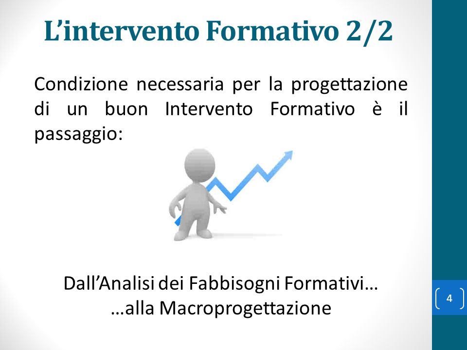 L'intervento Formativo 2/2 Condizione necessaria per la progettazione di un buon Intervento Formativo è il passaggio: Dall'Analisi dei Fabbisogni Form