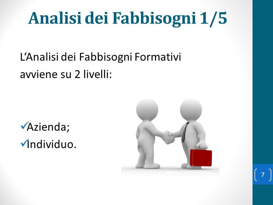 Analisi dei Fabbisogni 1/5 L'Analisi dei Fabbisogni Formativi avviene su 2 livelli: Azienda; Individuo. 7
