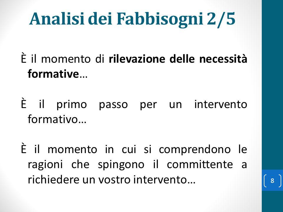 Analisi dei Fabbisogni 2/5 È il momento di rilevazione delle necessità formative… È il primo passo per un intervento formativo… È il momento in cui si