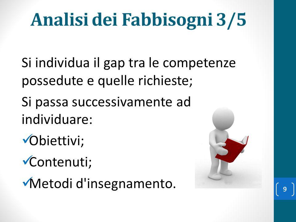 Analisi dei Fabbisogni 3/5 Si individua il gap tra le competenze possedute e quelle richieste; Si passa successivamente ad individuare: Obiettivi; Con