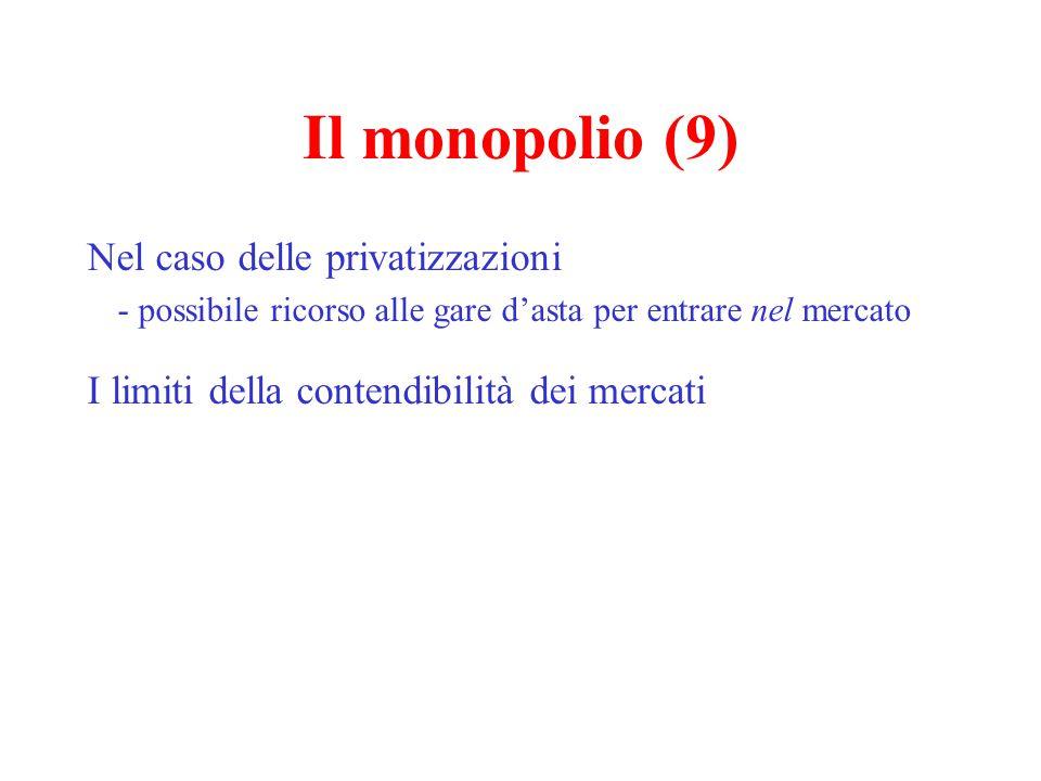 Il monopolio (10) Domande per lo studio -perché nel monopolio il ricavo marginale è inferiore al prezzo.