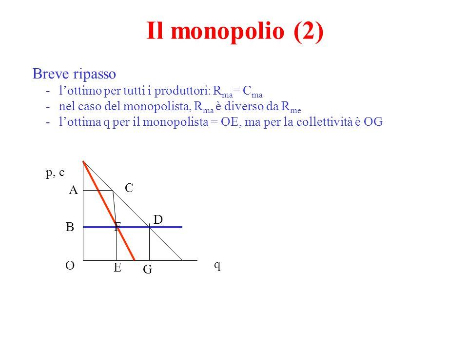 Il monopolio (3) Un esempio numerico.Si ipotizzi -di produrre 5 e di vendere tale quantità a 10.