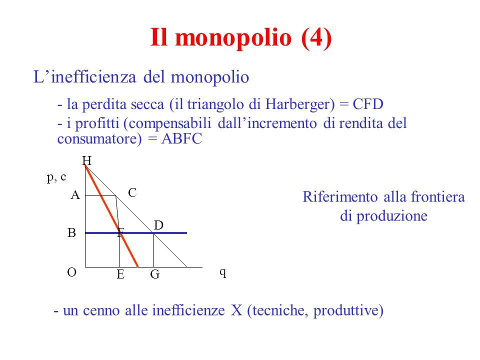 Il monopolio (5) Come può rimediare l'intervento pubblico.