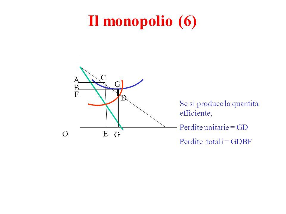 Il monopolio (7) Nazionalizzazioni vs.