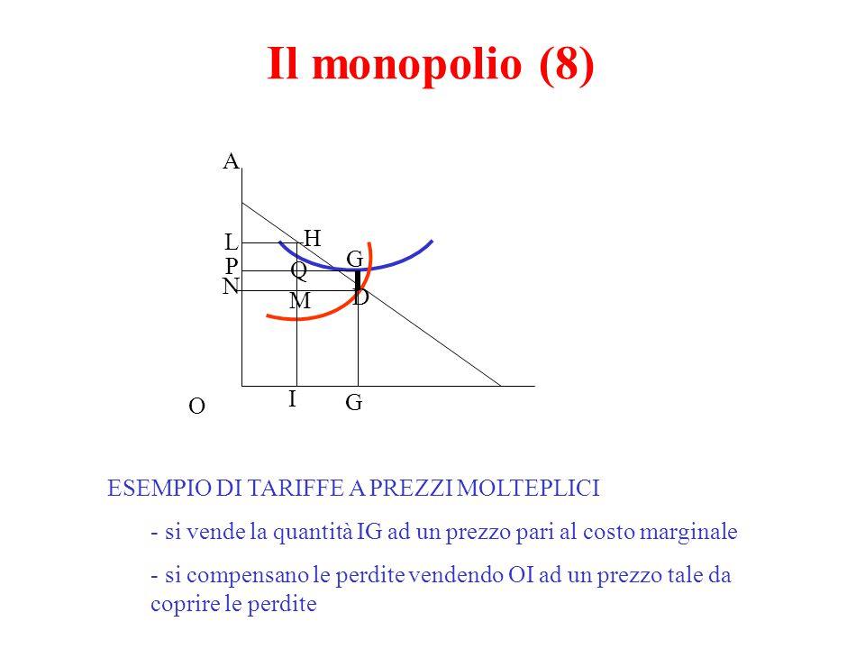 Il monopolio (9) Nel caso delle privatizzazioni -possibile ricorso alle gare d'asta per entrare nel mercato I limiti della contendibilità dei mercati
