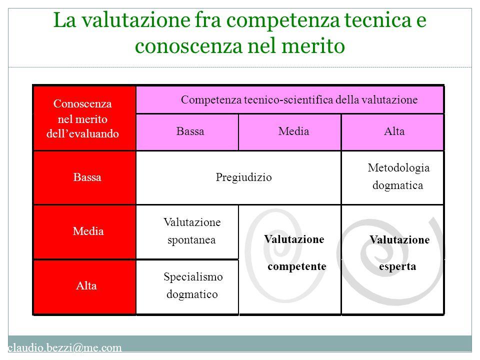 claudio.bezzi@me.com Competenza tecnico-scientifica della valutazione Conoscenza nel merito dell'evaluando BassaMediaAlta BassaPregiudizio Metodologia