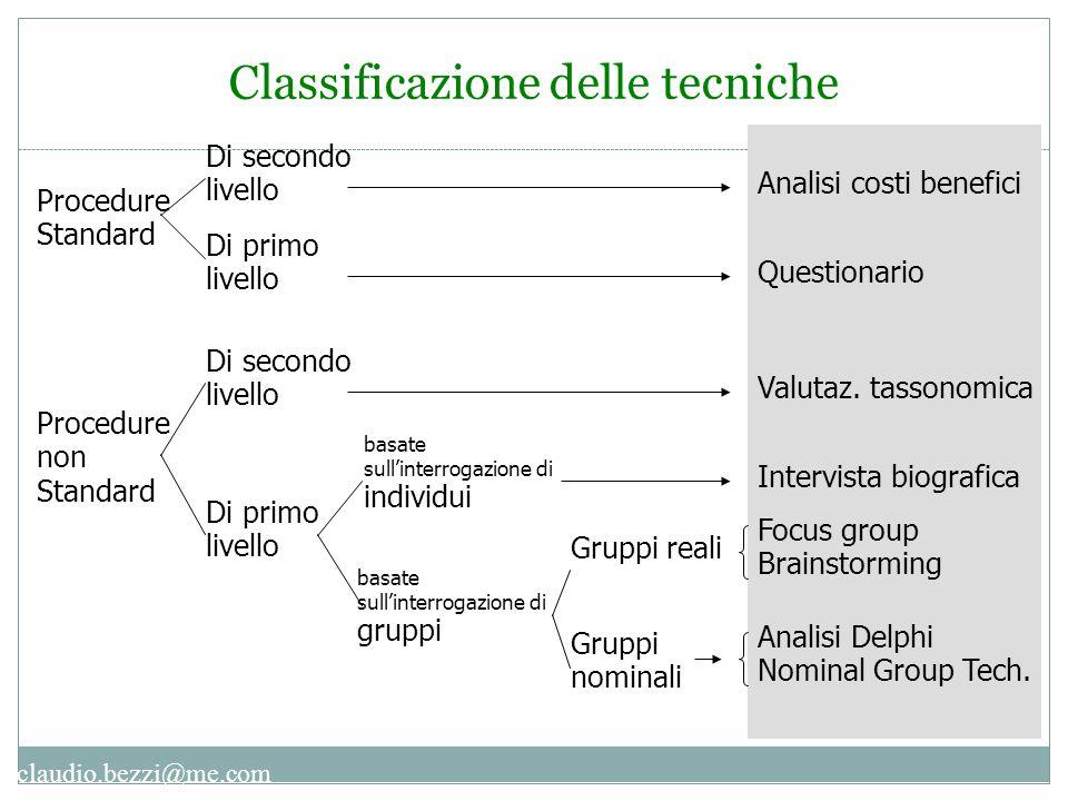 claudio.bezzi@me.com Procedure Standard Di secondo livello Di primo livello Procedure non Standard Di secondo livello Di primo livello basate sull'int