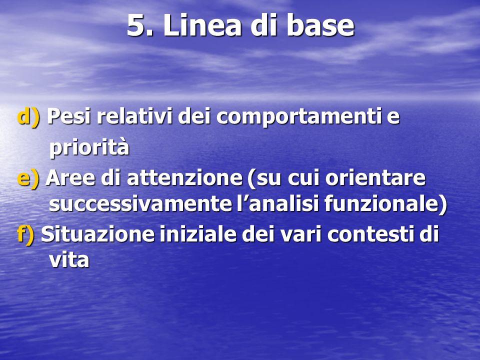 5. Linea di base d) Pesi relativi dei comportamenti e priorità e) Aree di attenzione (su cui orientare successivamente l'analisi funzionale) f) Situaz