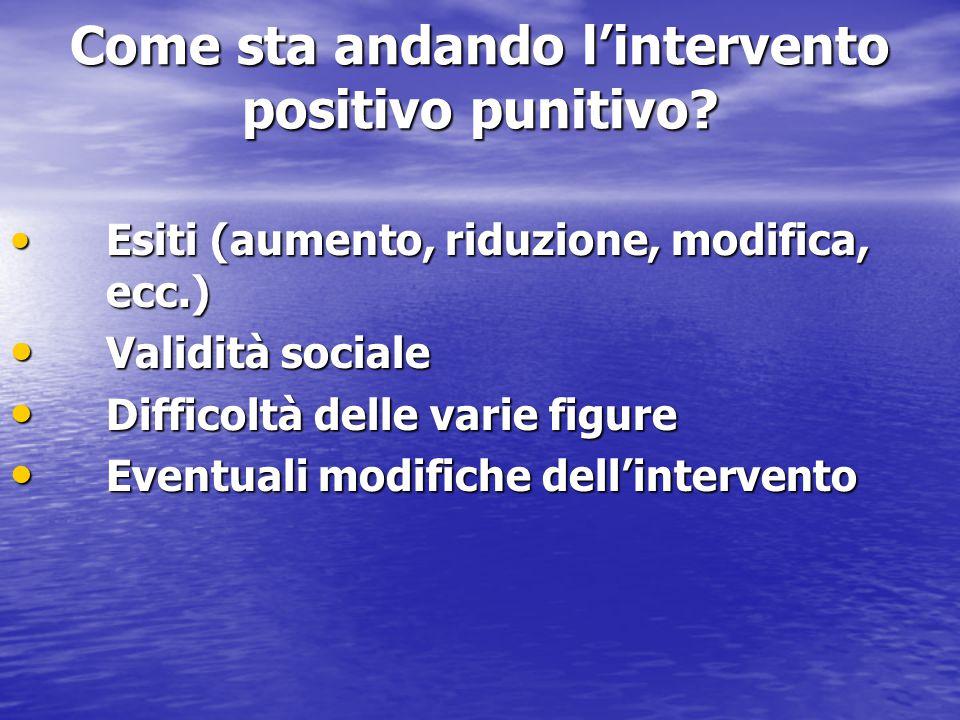 Come sta andando l'intervento positivo punitivo? Esiti (aumento, riduzione, modifica, ecc.) Esiti (aumento, riduzione, modifica, ecc.) Validità social