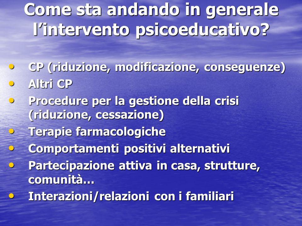 Come sta andando in generale l'intervento psicoeducativo? CP (riduzione, modificazione, conseguenze) CP (riduzione, modificazione, conseguenze) Altri