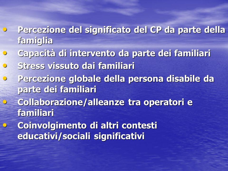 Percezione del significato del CP da parte della famiglia Percezione del significato del CP da parte della famiglia Capacità di intervento da parte de