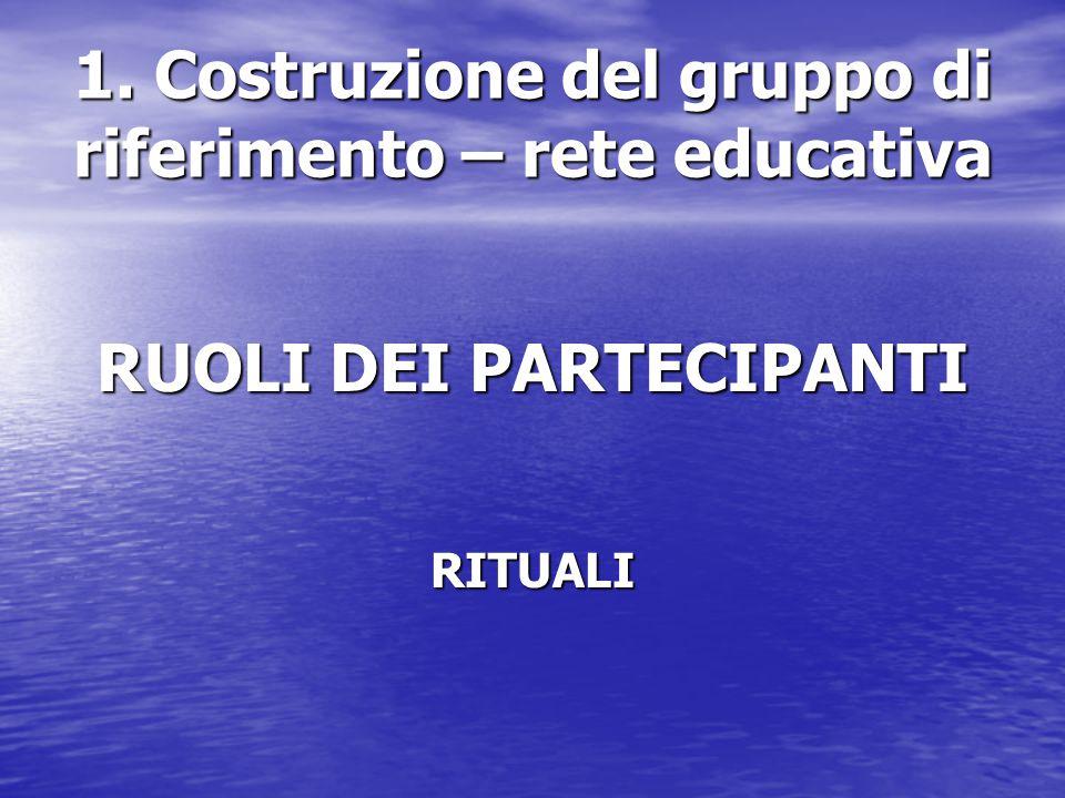 1. Costruzione del gruppo di riferimento – rete educativa RUOLI DEI PARTECIPANTI RITUALI