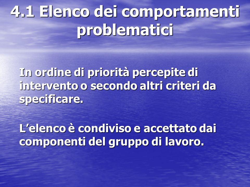 4.1 Elenco dei comportamenti problematici In ordine di priorità percepite di intervento o secondo altri criteri da specificare.