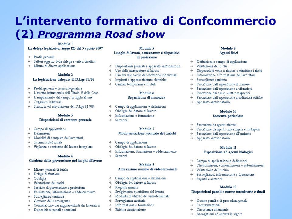10 L'intervento formativo di Confcommercio (2) Programma Road show