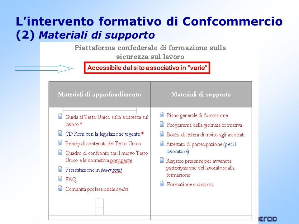 """11 L'intervento formativo di Confcommercio (2) Materiali di supporto Accessibile dal sito associativo in """"varie"""""""