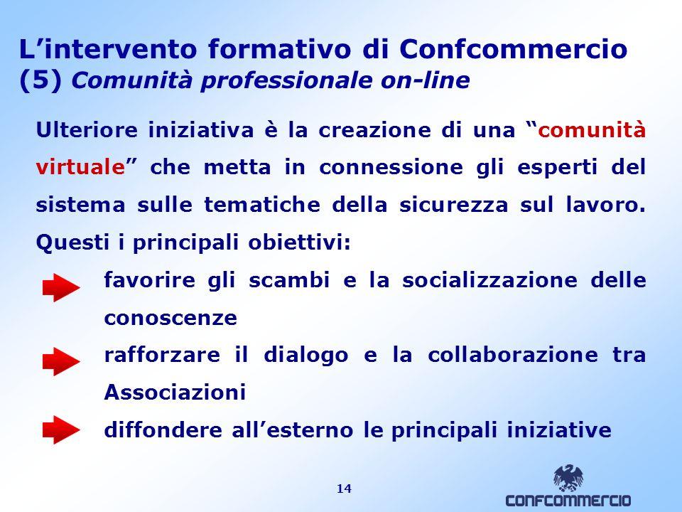 """14 L'intervento formativo di Confcommercio (5) Comunità professionale on-line Ulteriore iniziativa è la creazione di una """"comunità virtuale"""" che metta"""