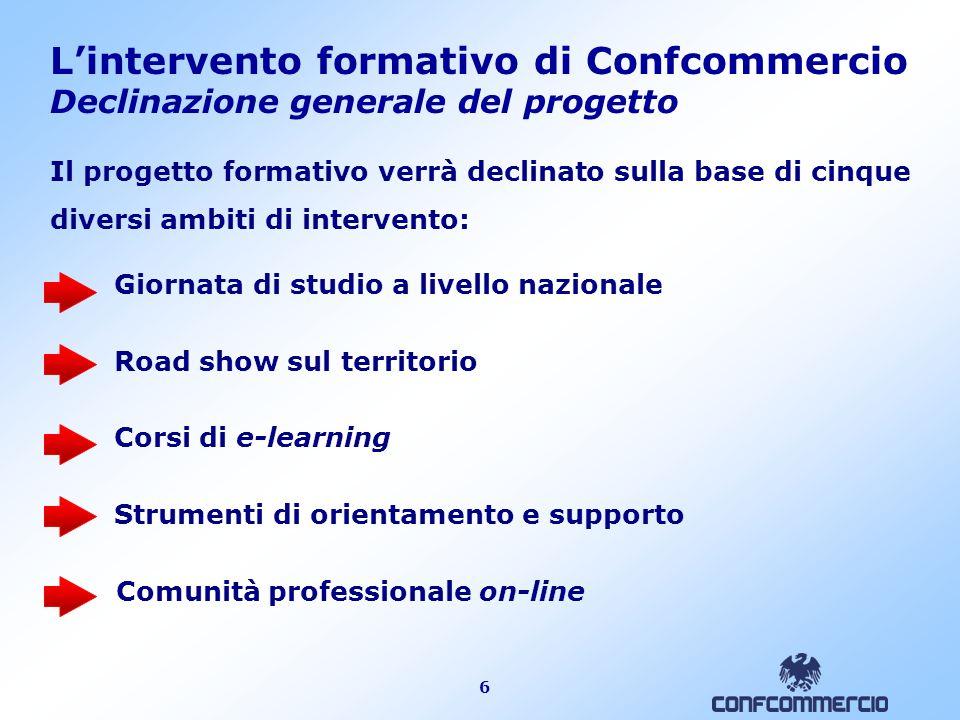 6 L'intervento formativo di Confcommercio Declinazione generale del progetto Il progetto formativo verrà declinato sulla base di cinque diversi ambiti