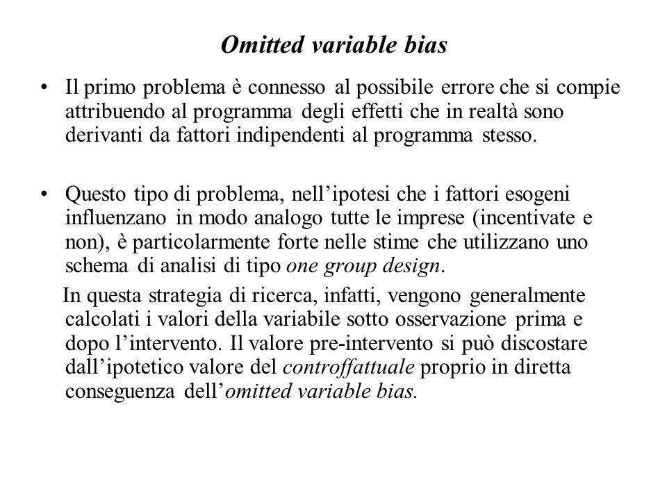 Omitted variable bias Il primo problema è connesso al possibile errore che si compie attribuendo al programma degli effetti che in realtà sono derivanti da fattori indipendenti al programma stesso.