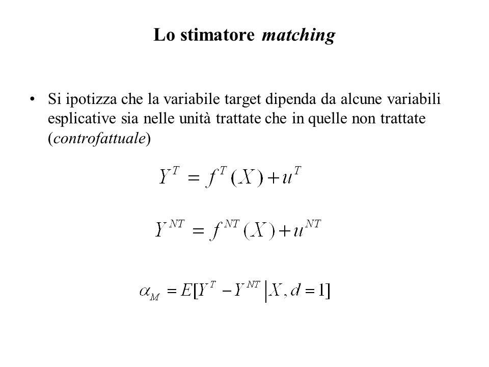 Lo stimatore matching Si ipotizza che la variabile target dipenda da alcune variabili esplicative sia nelle unità trattate che in quelle non trattate (controfattuale)