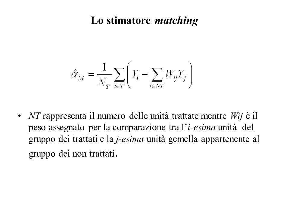 Lo stimatore matching NT rappresenta il numero delle unità trattate mentre Wij è il peso assegnato per la comparazione tra l'i-esima unità del gruppo dei trattati e la j-esima unità gemella appartenente al gruppo dei non trattati.