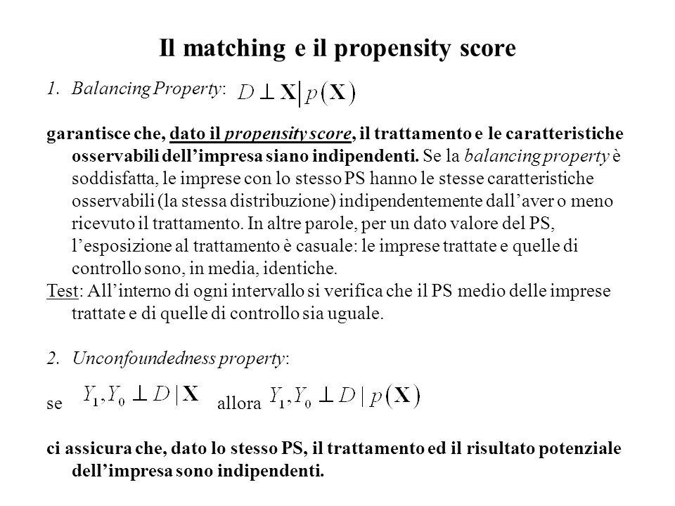 Il matching e il propensity score 1.Balancing Property: garantisce che, dato il propensity score, il trattamento e le caratteristiche osservabili dell'impresa siano indipendenti.