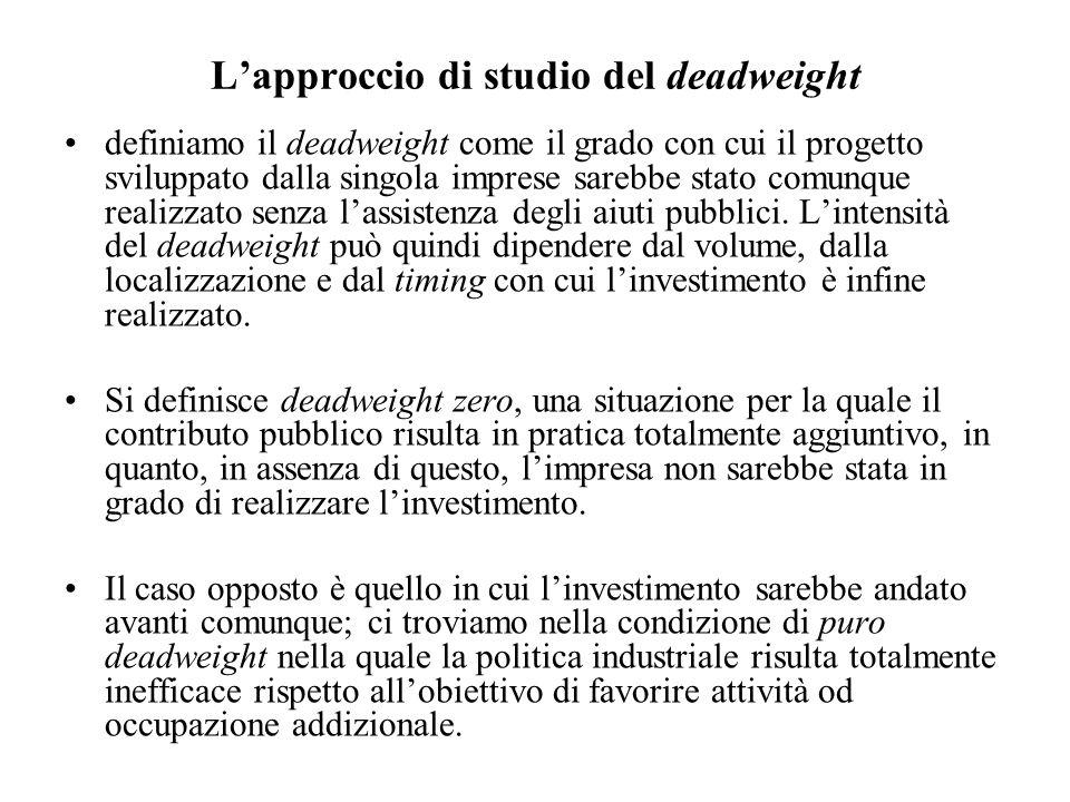 L'approccio di studio del deadweight definiamo il deadweight come il grado con cui il progetto sviluppato dalla singola imprese sarebbe stato comunque realizzato senza l'assistenza degli aiuti pubblici.
