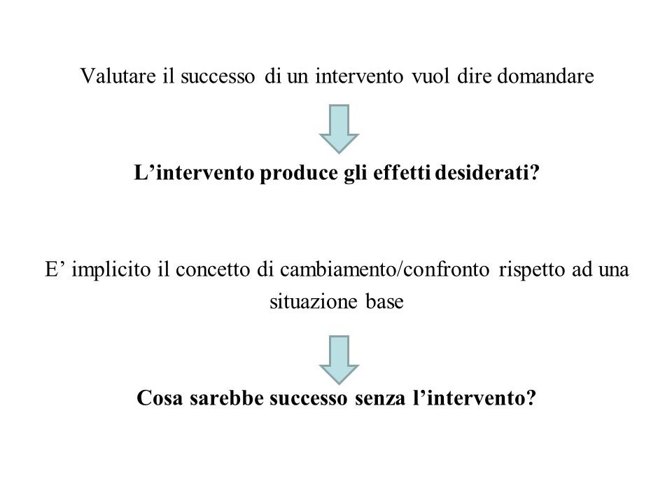 Valutare il successo di un intervento vuol dire domandare L'intervento produce gli effetti desiderati.