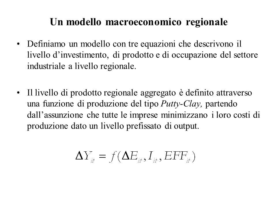 Un modello macroeconomico regionale Definiamo un modello con tre equazioni che descrivono il livello d'investimento, di prodotto e di occupazione del settore industriale a livello regionale.