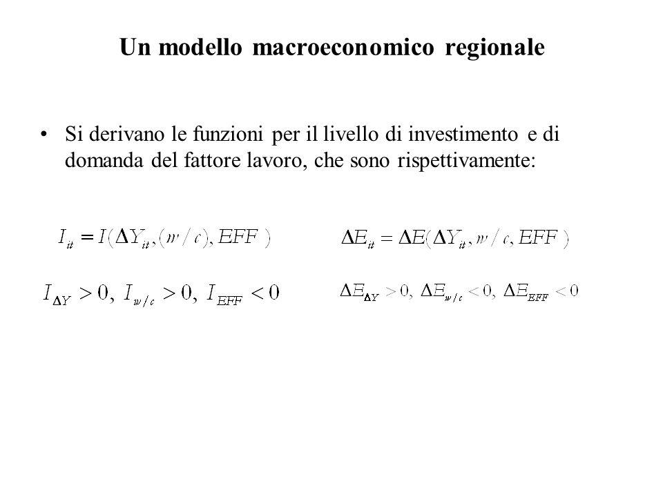 Un modello macroeconomico regionale Si derivano le funzioni per il livello di investimento e di domanda del fattore lavoro, che sono rispettivamente: